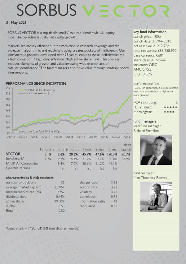 SORBUS VECTOR key investor information